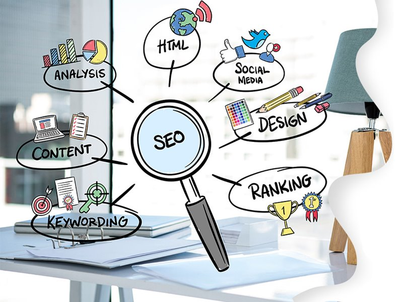 how to write a good article for seo